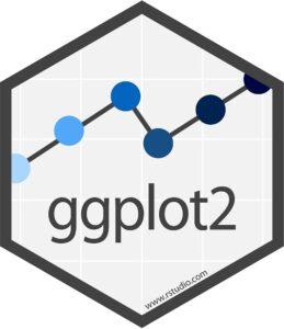 tidyverse_data_science_r_ggplot2